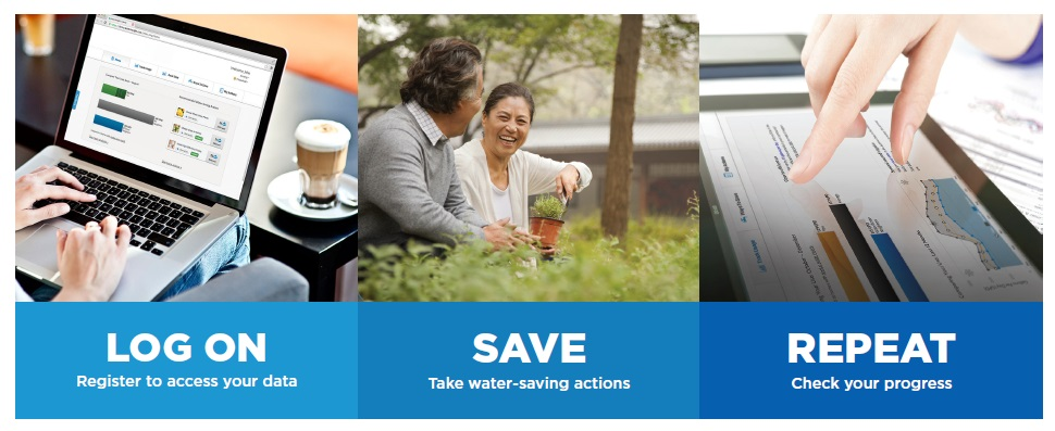 WaterSmart. log on: register to access your data. Save: take water-saving actions. Repeat: check your progress
