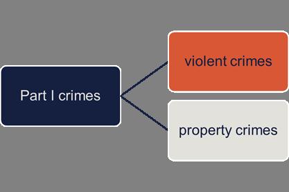 Crime | City of Santa Clara