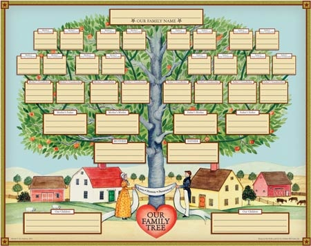 ornate hand drawn Family Tree