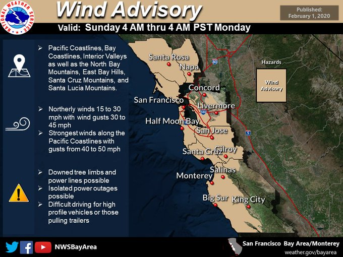 Wind Advisory for 2020Feb2through3